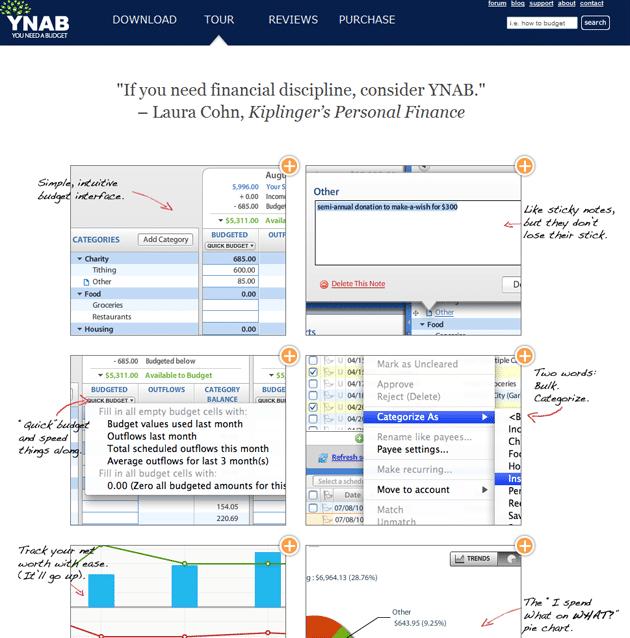 YNAB variation - VWO case study