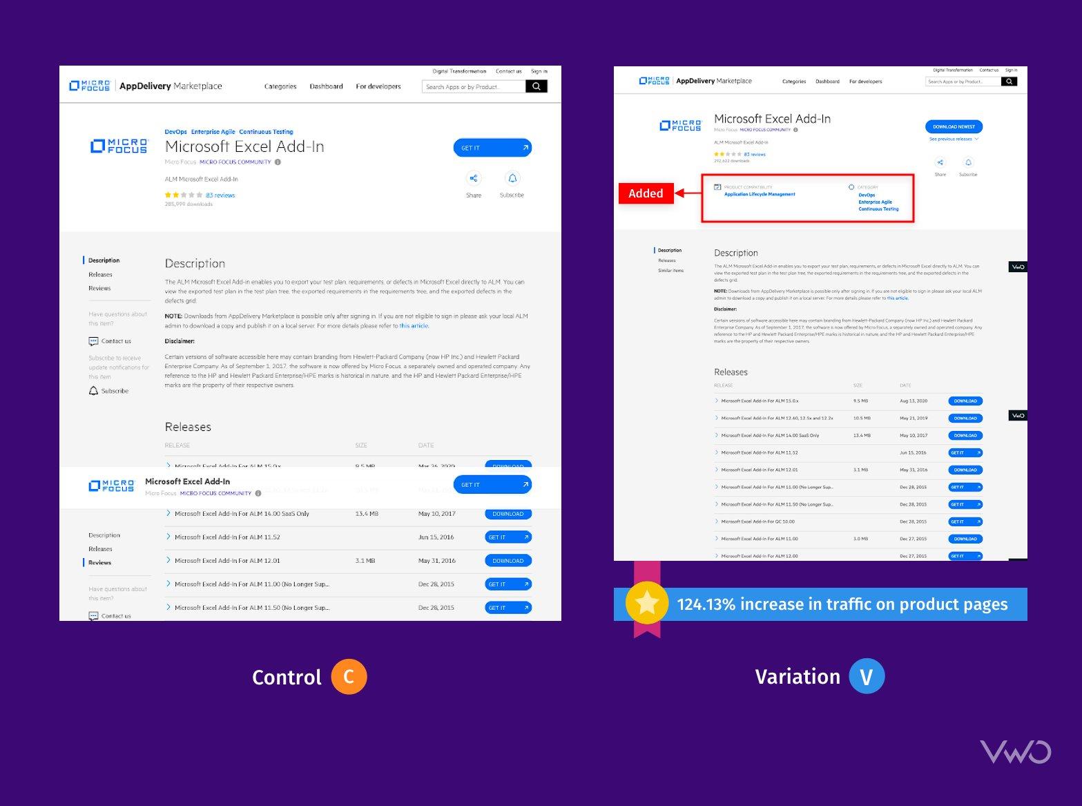 Split test on Microfocus marketplace sub domain