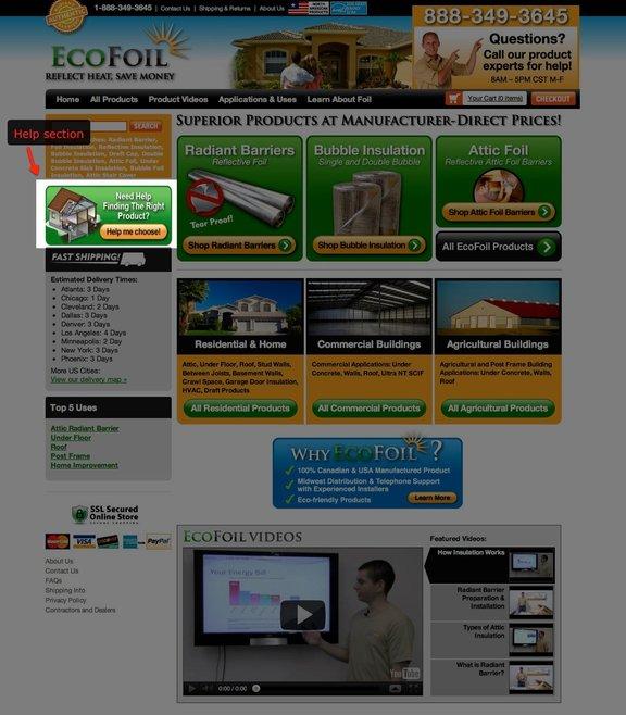 EcoFoil variation - VWO case study