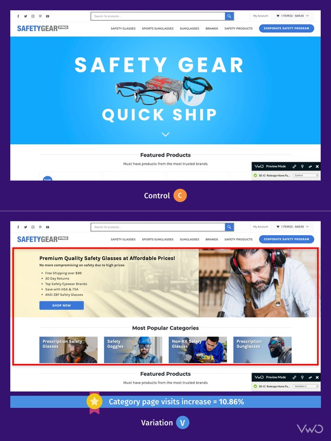 variation of the a/b test on Safety Gear Pro
