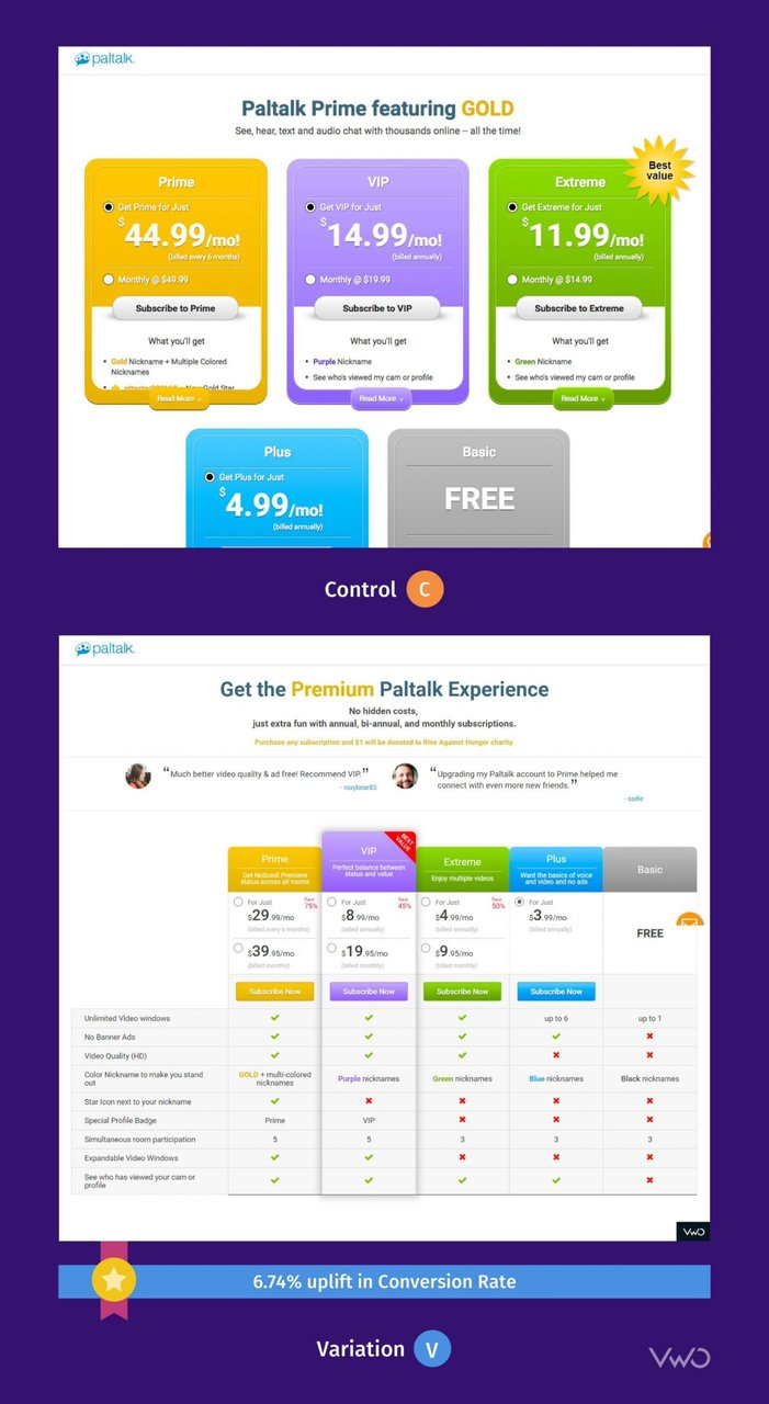 Comparison of control and variation of the subscription page of Paltalk