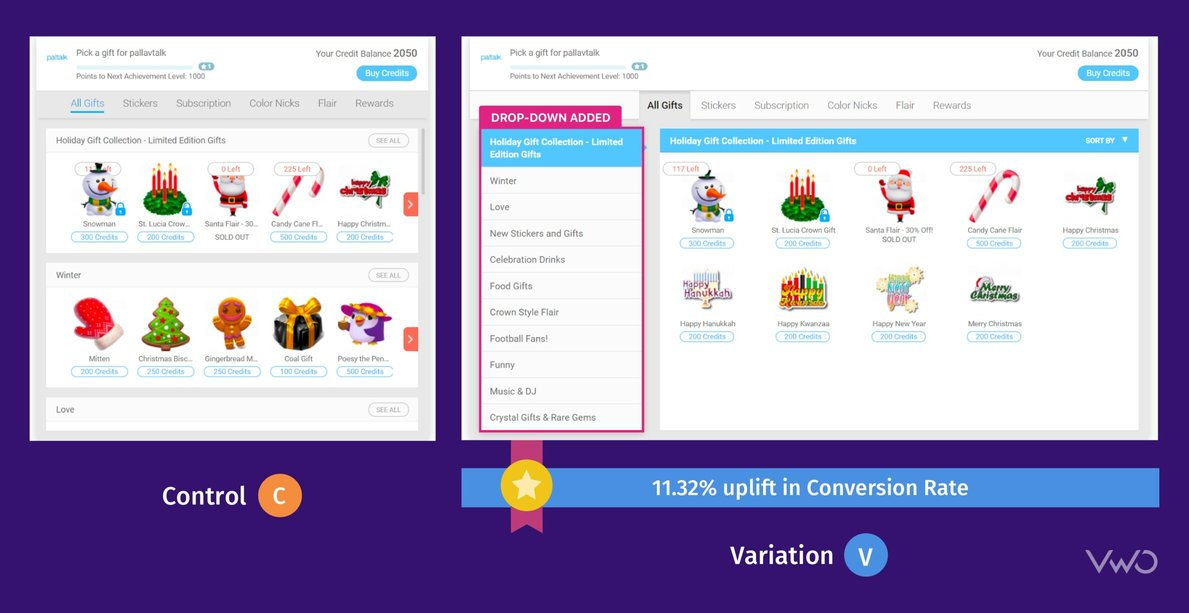 Comparison of control and variation of the VGifts page on Paltalk