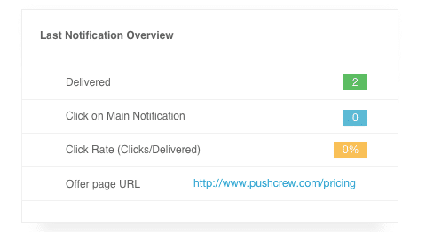 an overview of open or click rate of push notifications