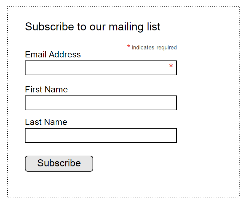 mandatory vs. optional form fields in web forms