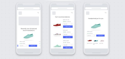 working of the dynamic product recommendation algorithm for ecommerce app