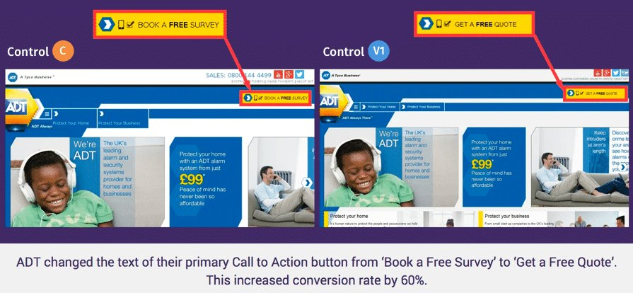 how different call to action buttons increase conversions