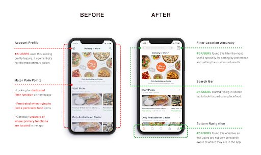 before and after screenshots of the food ordering app