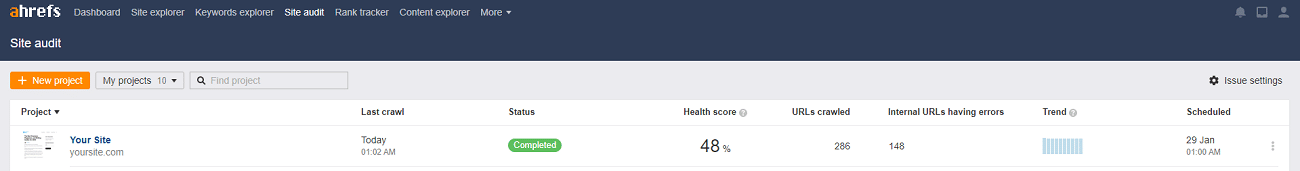 screenshot of the Site Audit score within Ahrefs