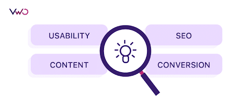 four elements of user research in website redesign