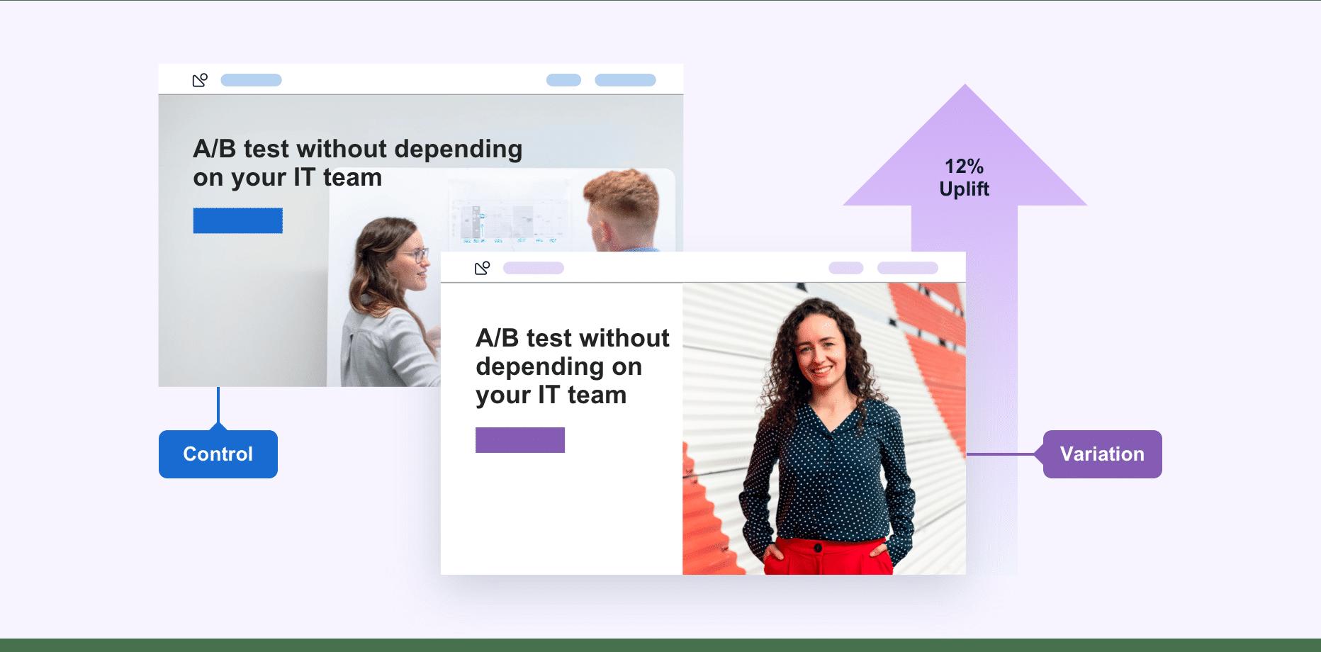 explaining A/B testing