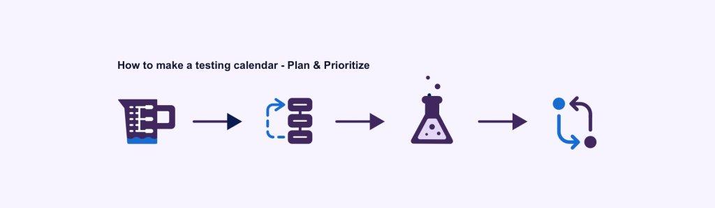 How to make an A/B testing calendar