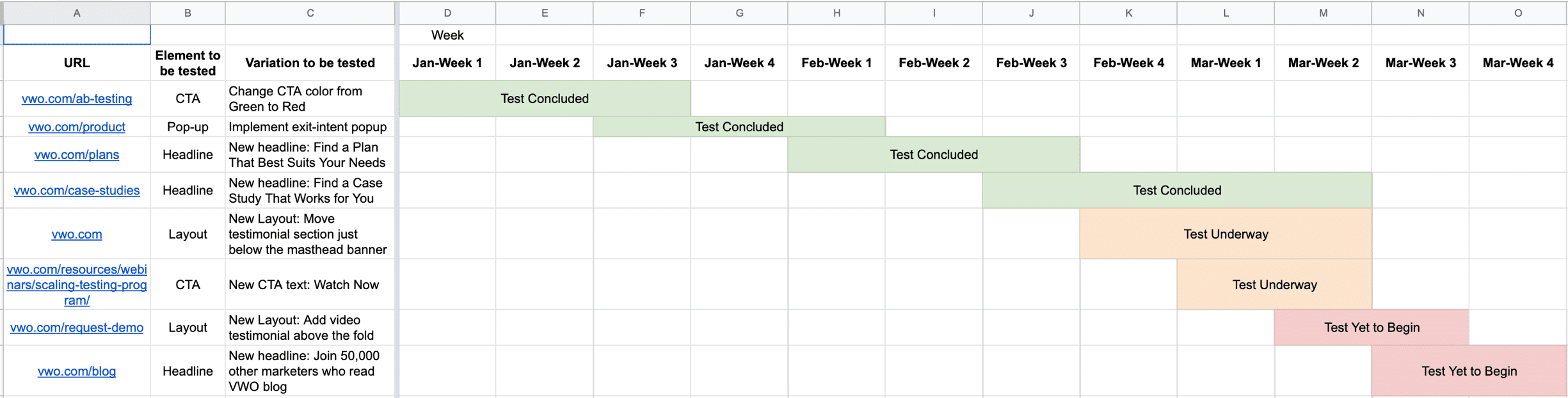 A/B testing calendar sample