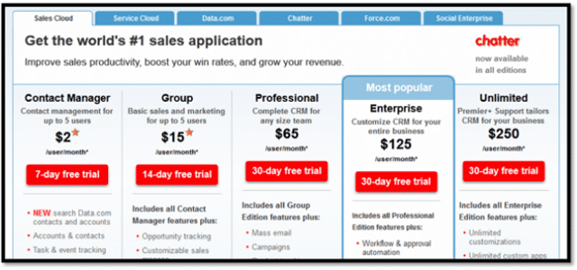 "Coaxing out every possible dollar: a ""Pricing Page"" test you can launch today"