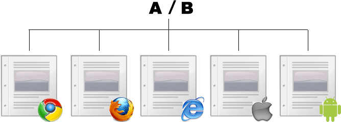 previews of your a/b test on multiple browsers