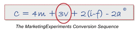 Conversion Sequence by Marketing Experiments