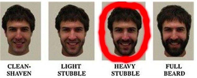 clean shave vs bearded men