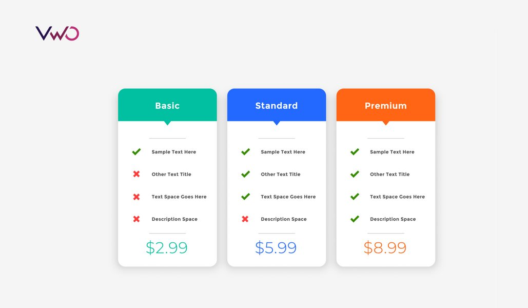 5 Features Of A Highly Converting Pricing Page