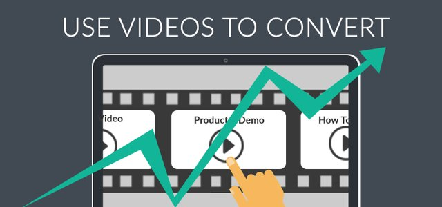 6 Types of Marketing Videos to Increase Your eCommerce Conversions