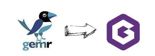 Gemr A/B tested multiple logo designs