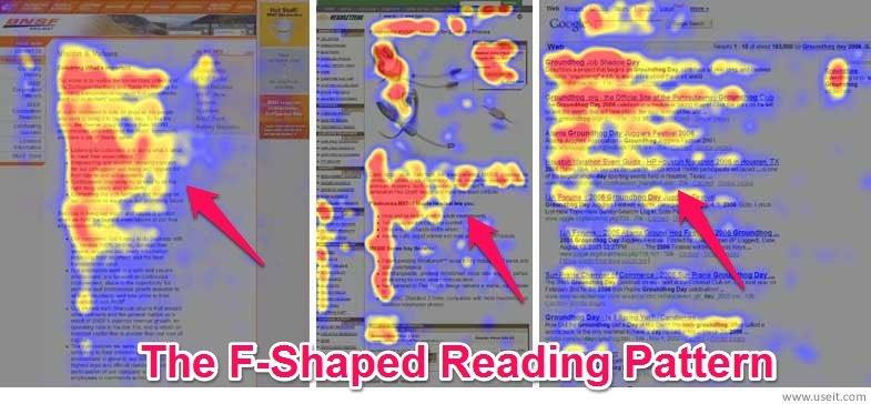 F-shaped reading pattern