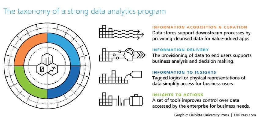 A/B testing Result- Data analytics