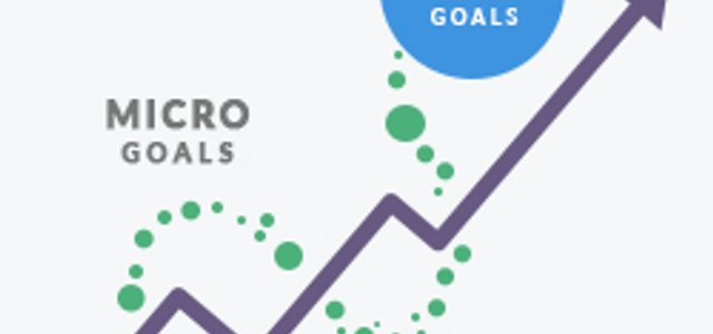 Micro and Macro Conversions | Choosing the Right CRO Metrics