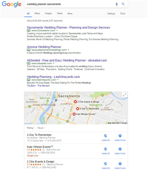 screenshot of the results from SERP for a search query