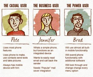 image showing different types of visitor personas