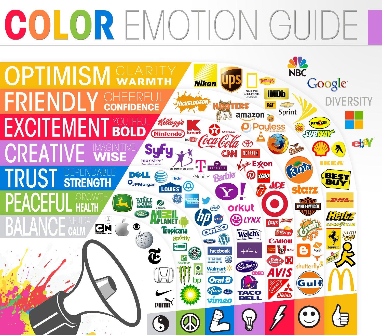 psychology of visuals