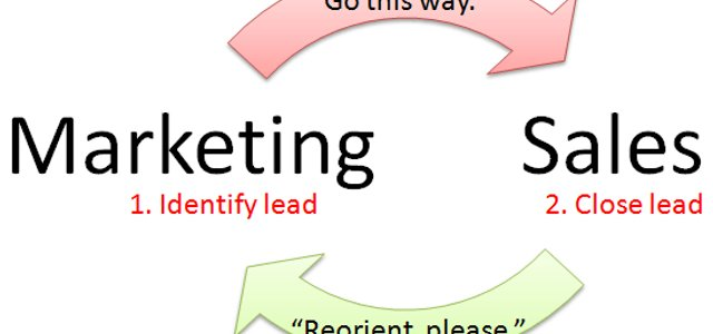 CMOs are Becoming CROs: How to Integrate Marketing and Sales to Actually Drive Revenue