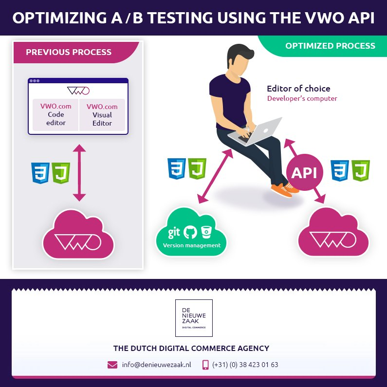 infographic to explain optimizing a/b testing using the VWO API