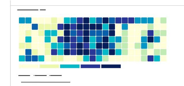 Google Analytics Heat map: How To Create & Read