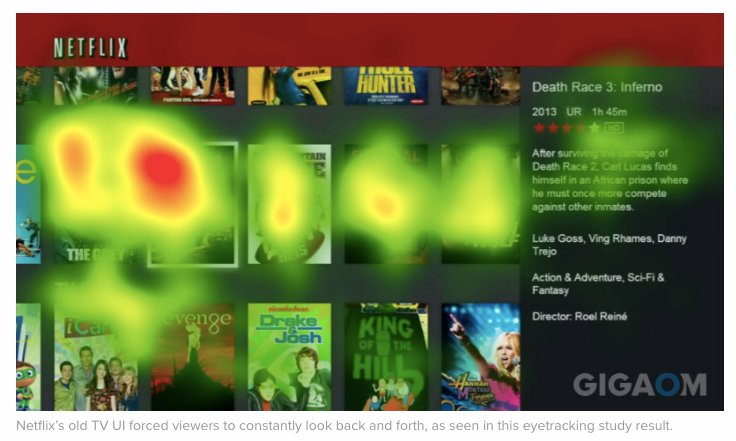 a screenshot of the heatmap for Netflix's listing page