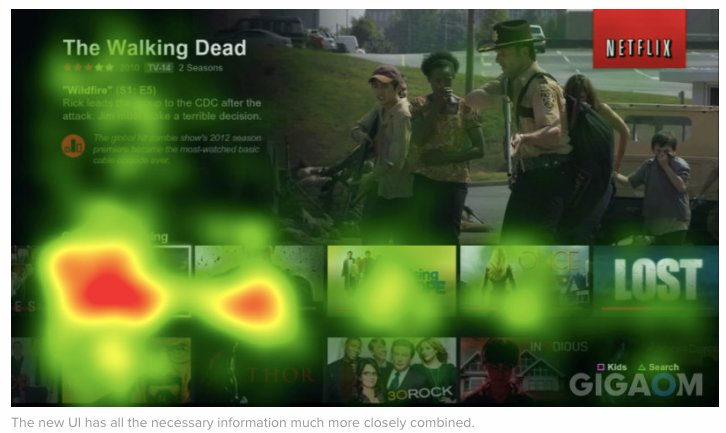 a screenshot of the heatmap for the detailed view of a content series on Netflix