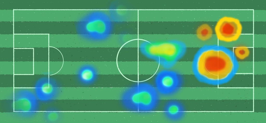 Heatmap in sports
