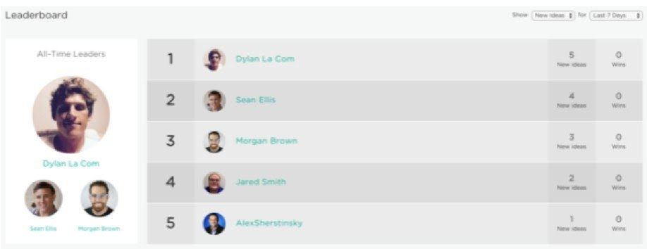 screenshot of the leaderboard of GrowthHackers' NorthStar