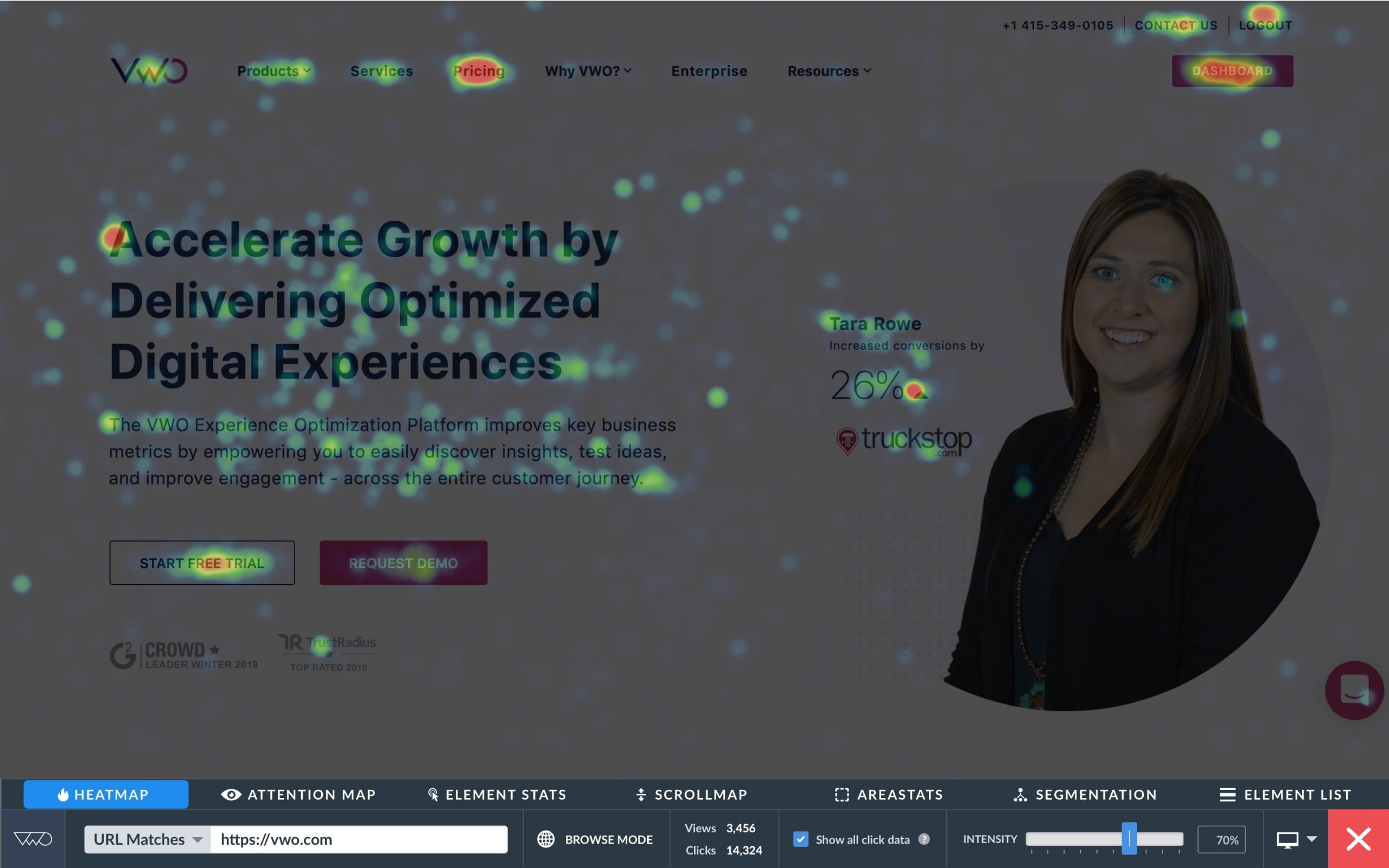 screenshot of the heatmap of VWO.com's home page