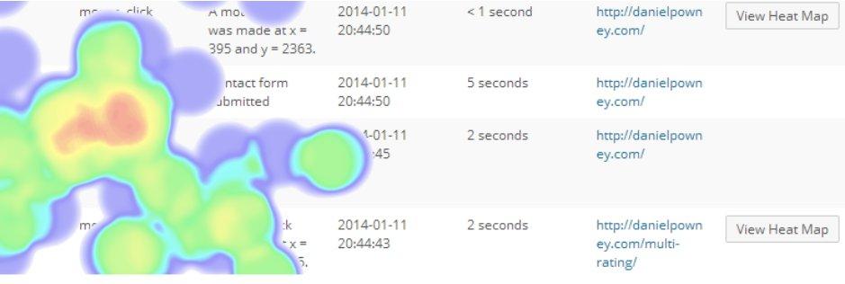 image of Hotspots Analytics, a WordPress plugin