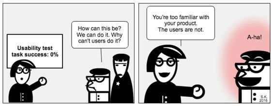 comic strip on usability testing