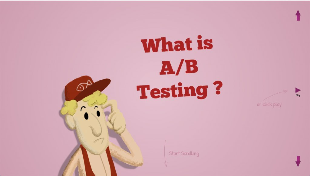 bob the fisherman explaining the meaning of a/b testing