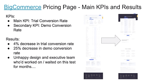 Main KPIs and Results For The Test Run On Bigcommerce Pricing Page