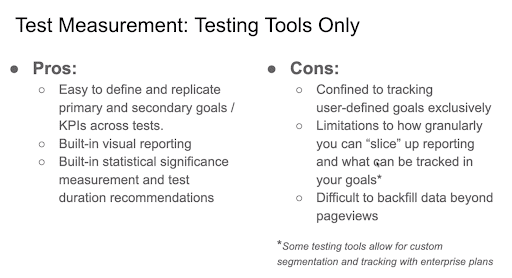 Pros And Cons Of Test Measurement In Testing Tools