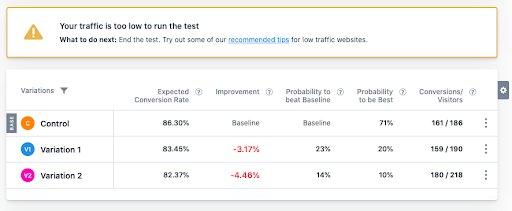 Screenshot Of VWO Dashboard Showing Warning