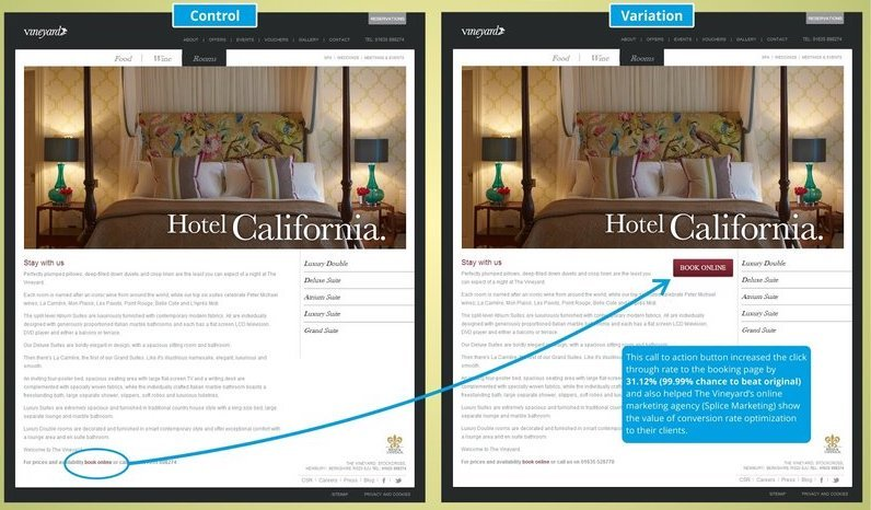 A/B test run by The Vineyard on their room booking page