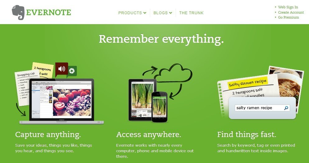 Benefits Of The Product Features In Evernote
