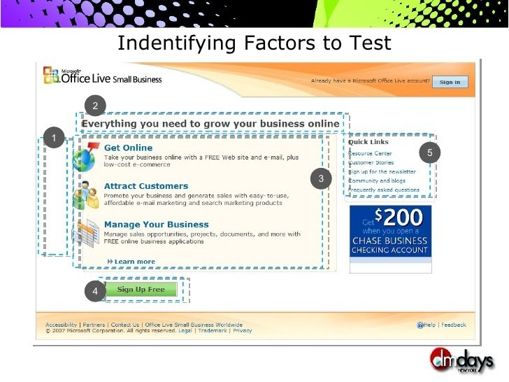 Control Of The Mvt Test Done On Microsoft Office Landing Page