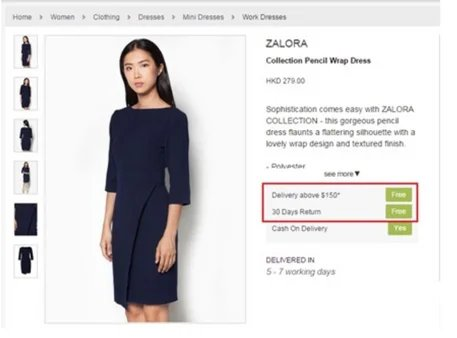 Control Version Of The Ab Test On Zalora