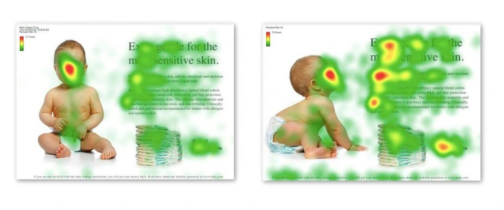Heatmap Of The Control Variation Of The Ecommerce Store Selling Baby Products