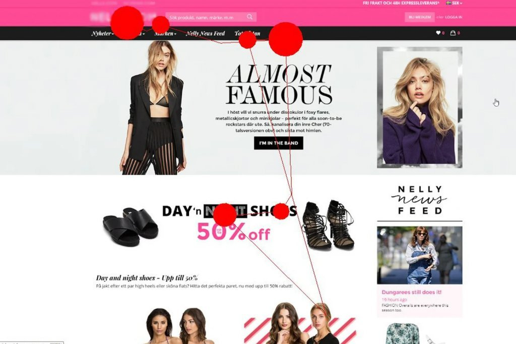 An example of eye tracking on fashion website