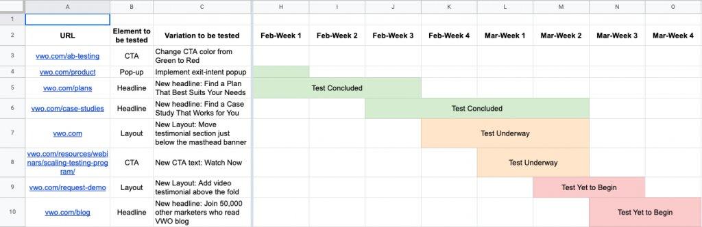 An Example Of A Testing Plan Calendar Template
